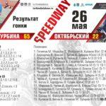 26.05.2017, Турбина - Октябрьский, результат