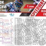 6 июня 2017, г.Балаково, 1-й этап Кубка Пар России.