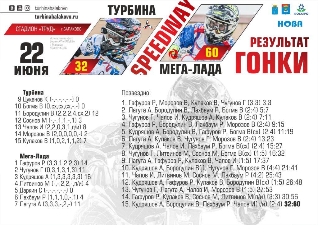 22 июня 2017, г.Балаково, Турбина 32:60 МегаЛада